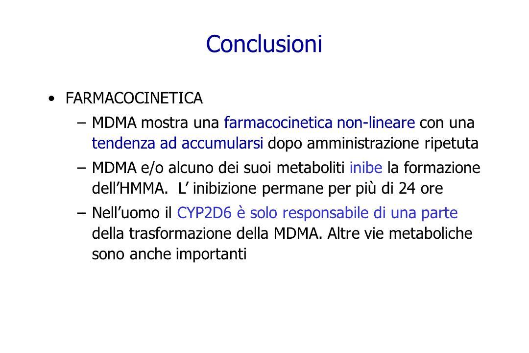 Conclusioni FARMACOCINETICA