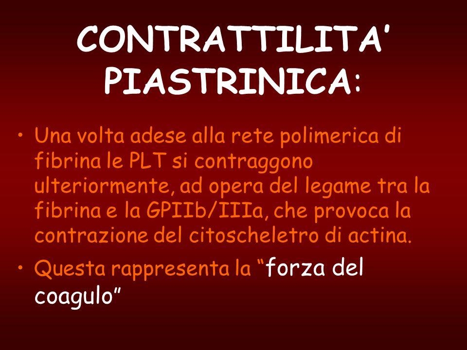CONTRATTILITA' PIASTRINICA: