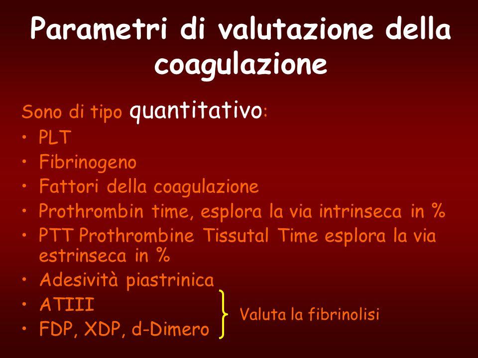 Parametri di valutazione della coagulazione