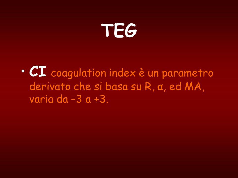 TEG CI coagulation index è un parametro derivato che si basa su R, α, ed MA, varia da –3 a +3.