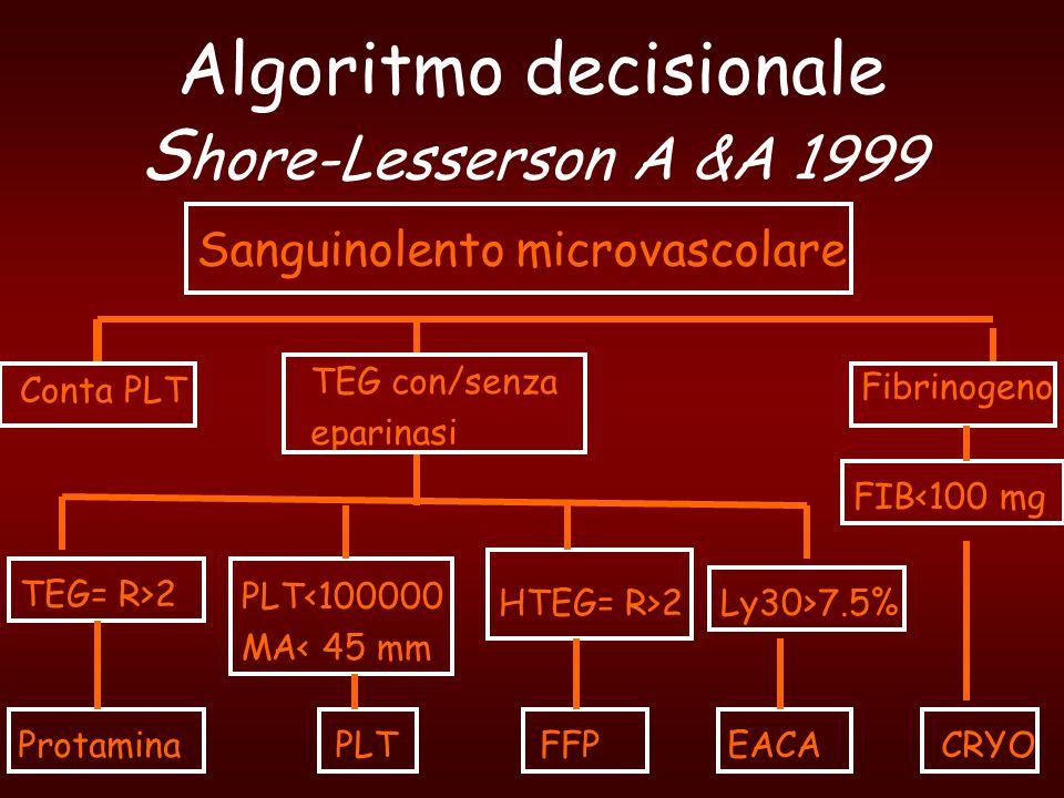 Algoritmo decisionale Shore-Lesserson A &A 1999
