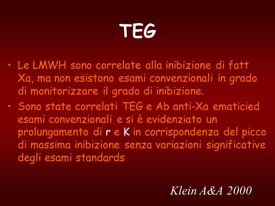 TEG Le LMWH sono correlate alla inibizione di fatt Xa, ma non esistono esami convenzionali in grado di monitorizzare il grado di inibizione.