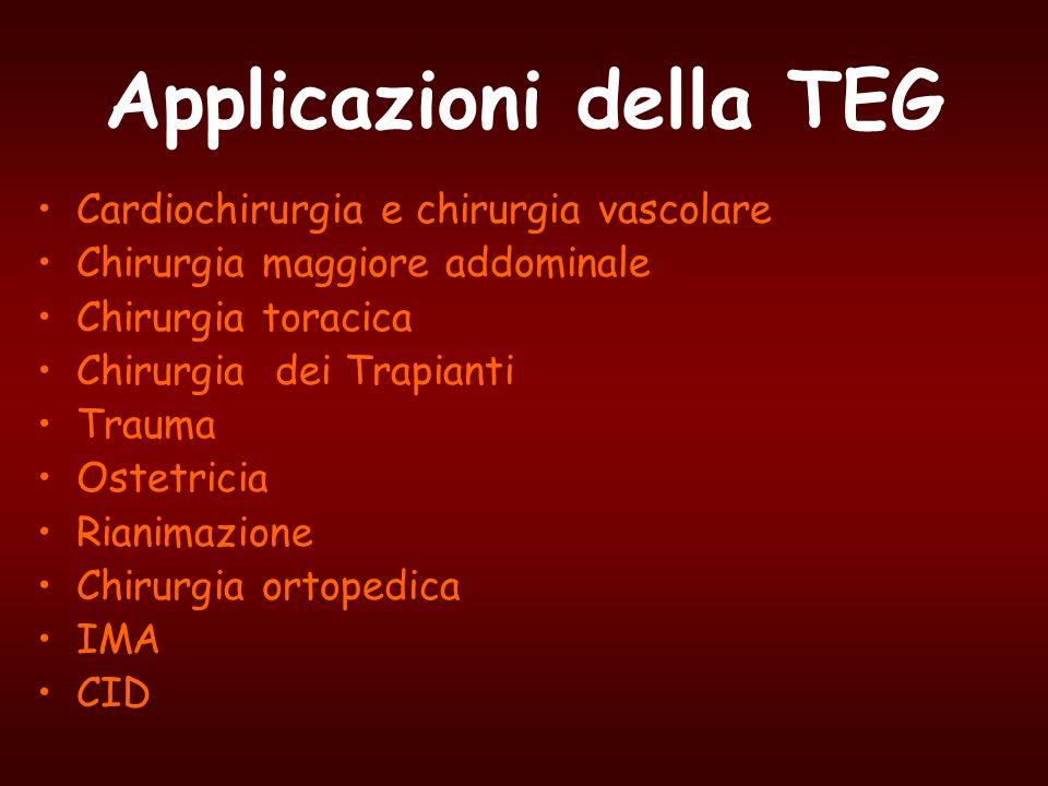 Applicazioni della TEG