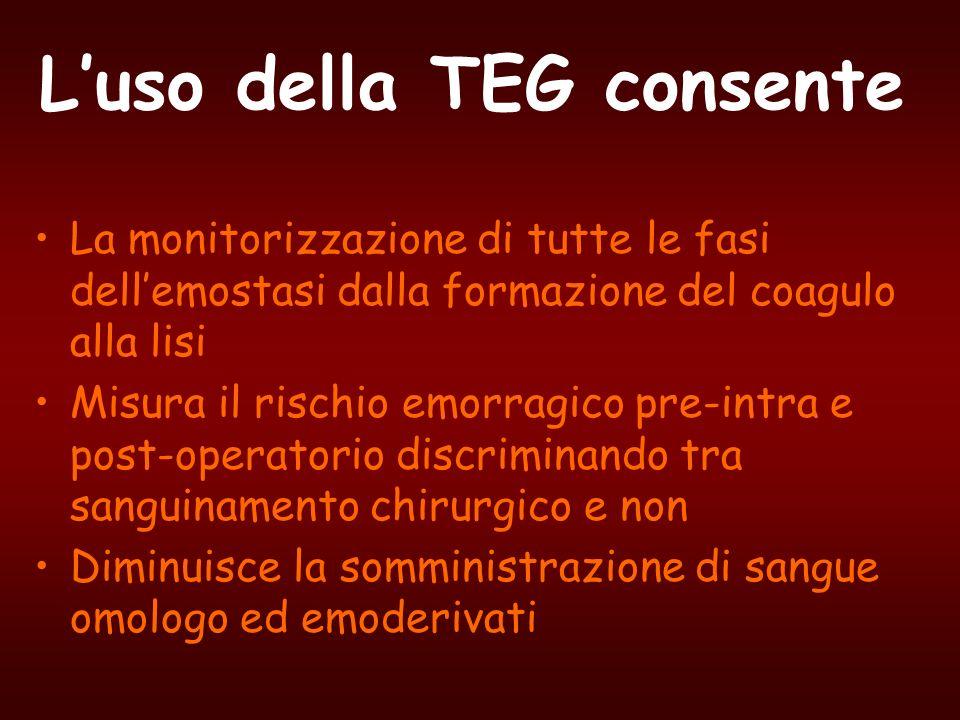 L'uso della TEG consente