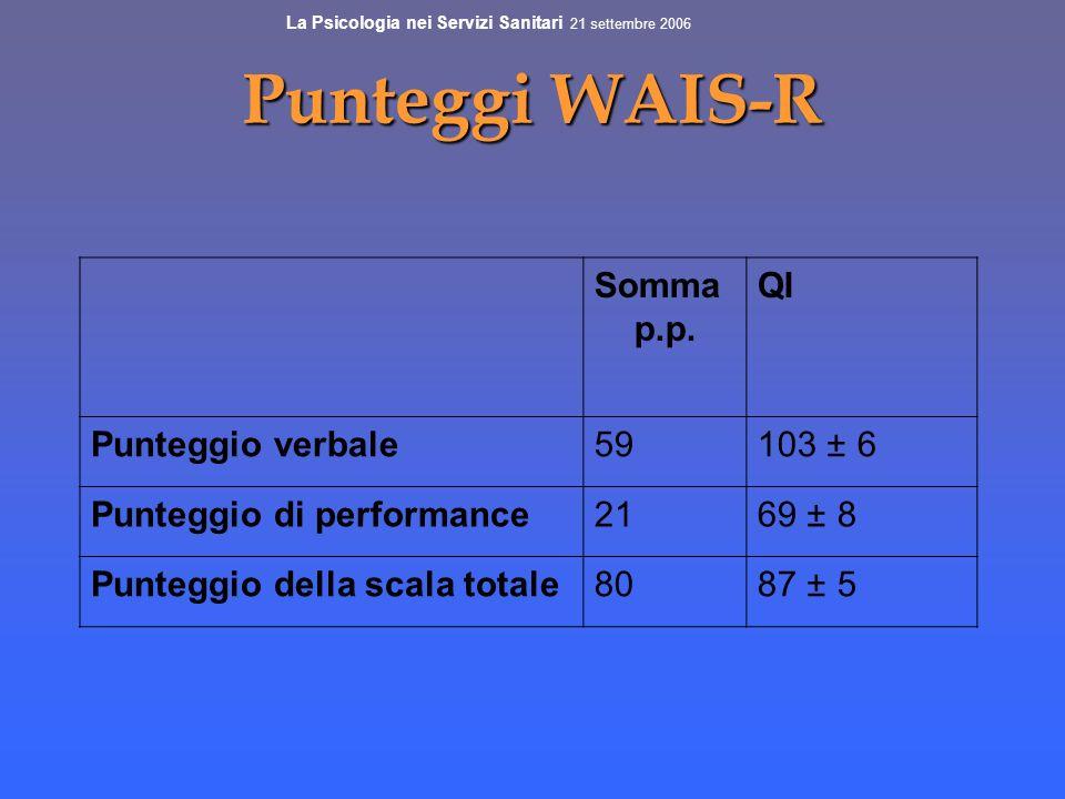 Punteggi WAIS-R Somma p.p. QI Punteggio verbale 59 103 ± 6