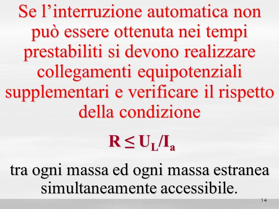 tra ogni massa ed ogni massa estranea simultaneamente accessibile.