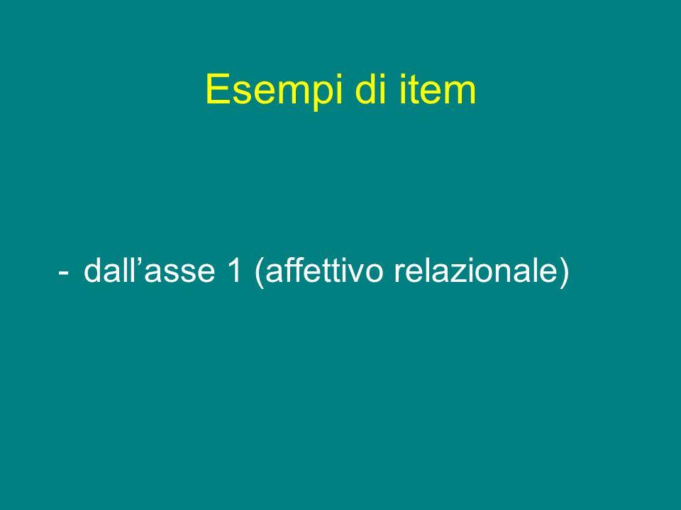 Esempi di item dall'asse 1 (affettivo relazionale)