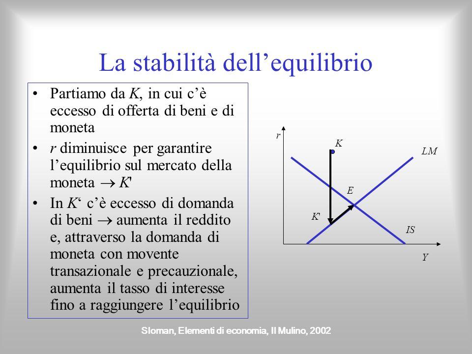 La stabilità dell'equilibrio