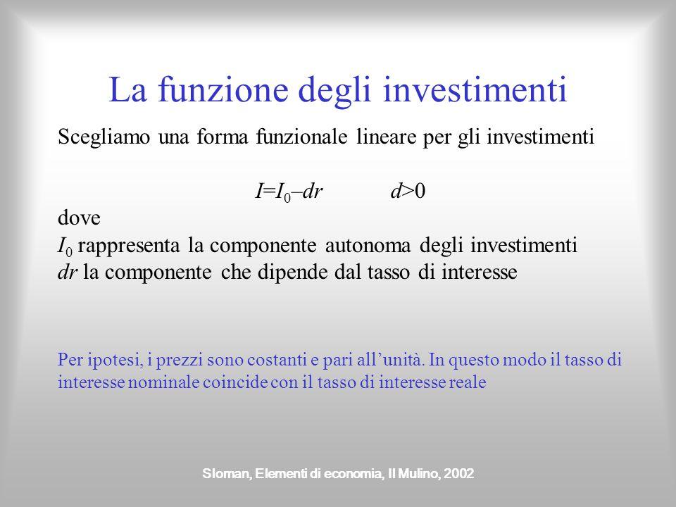 La funzione degli investimenti