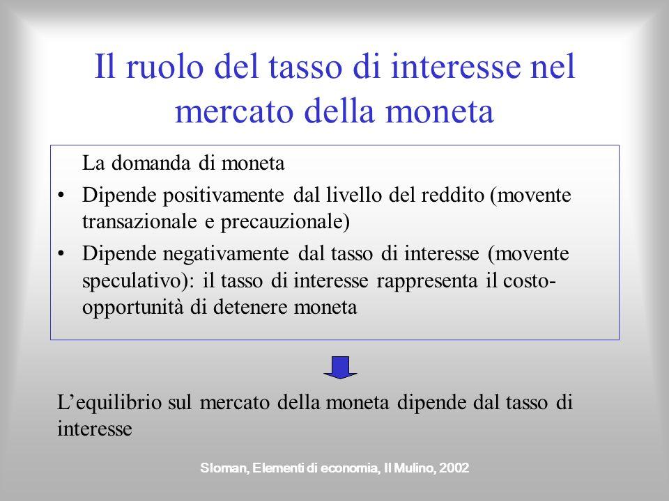 Il ruolo del tasso di interesse nel mercato della moneta