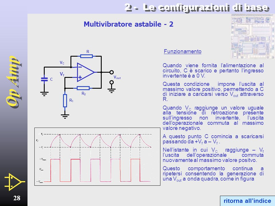 Multivibratore astabile - 2