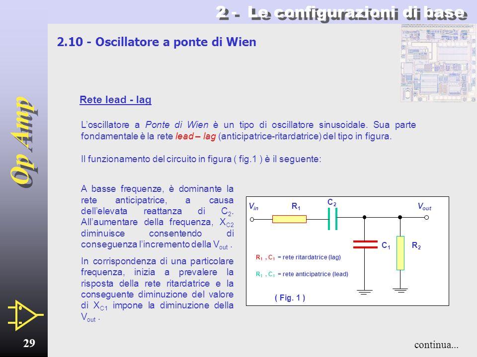 2 - Le configurazioni di base