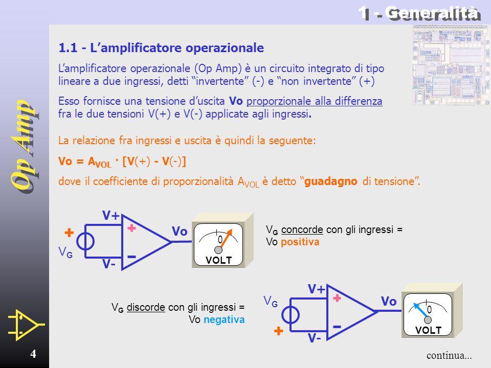 1 - Generalità + + 1.1 - L'amplificatore operazionale V+ Vo VG V- V+