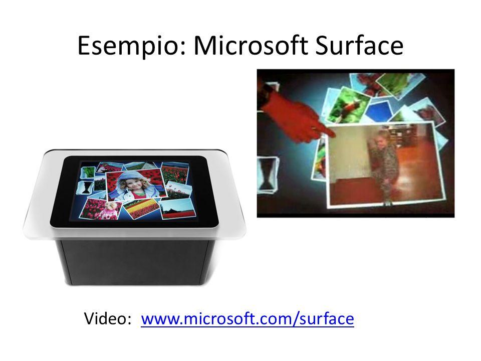 Esempio: Microsoft Surface