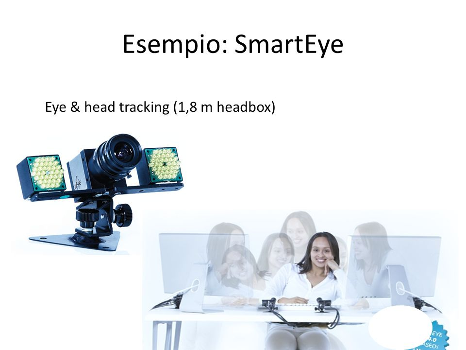 Esempio: SmartEye Eye & head tracking (1,8 m headbox)