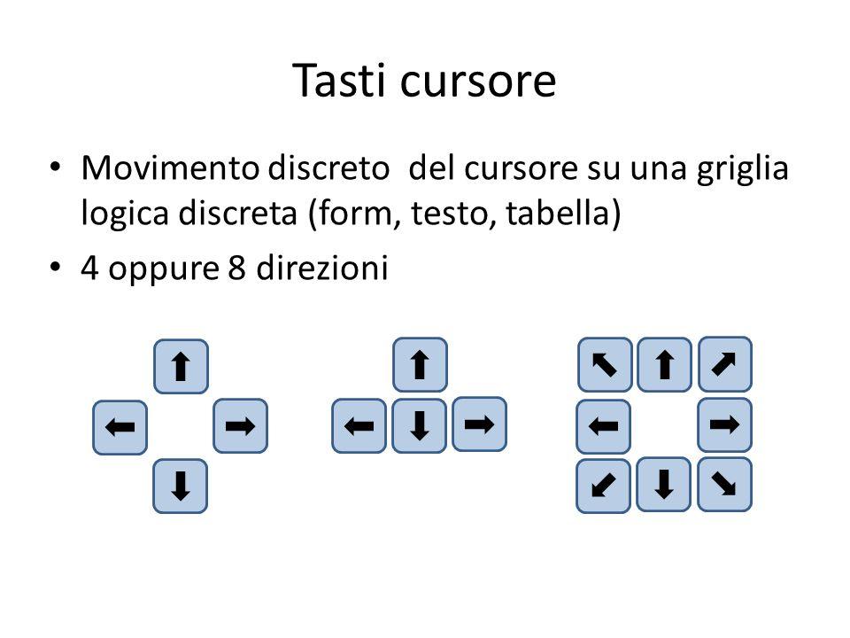 Tasti cursore Movimento discreto del cursore su una griglia logica discreta (form, testo, tabella)