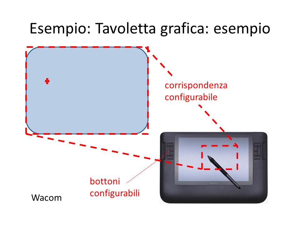 Esempio: Tavoletta grafica: esempio