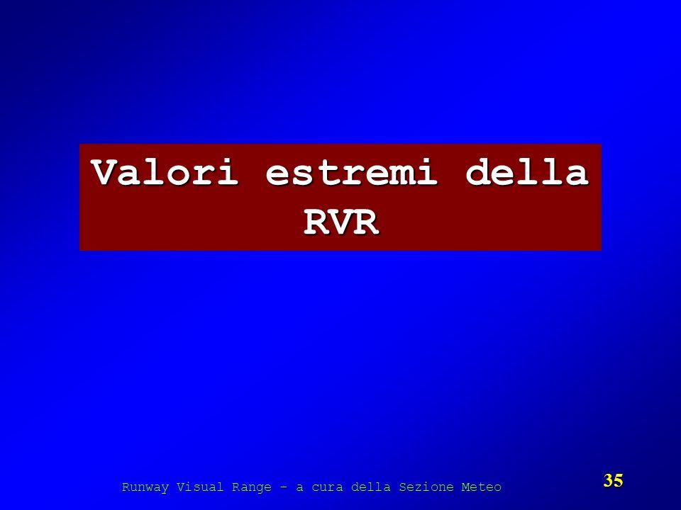 Valori estremi della RVR