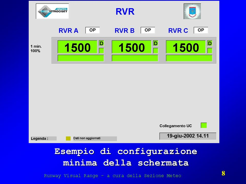 Esempio di configurazione minima della schermata