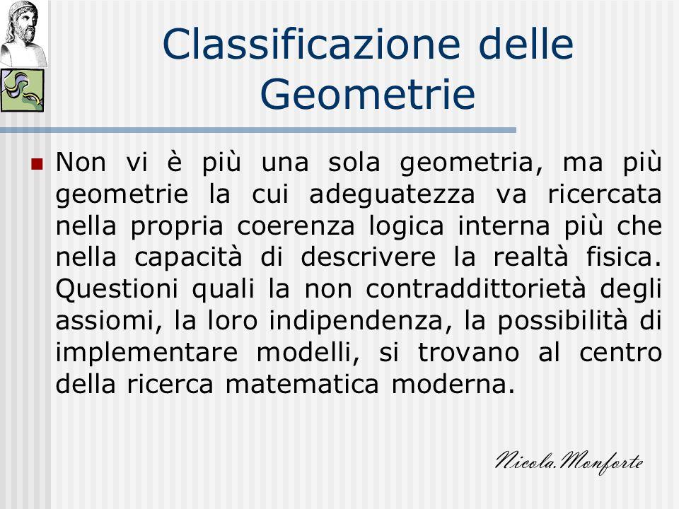 Classificazione delle Geometrie