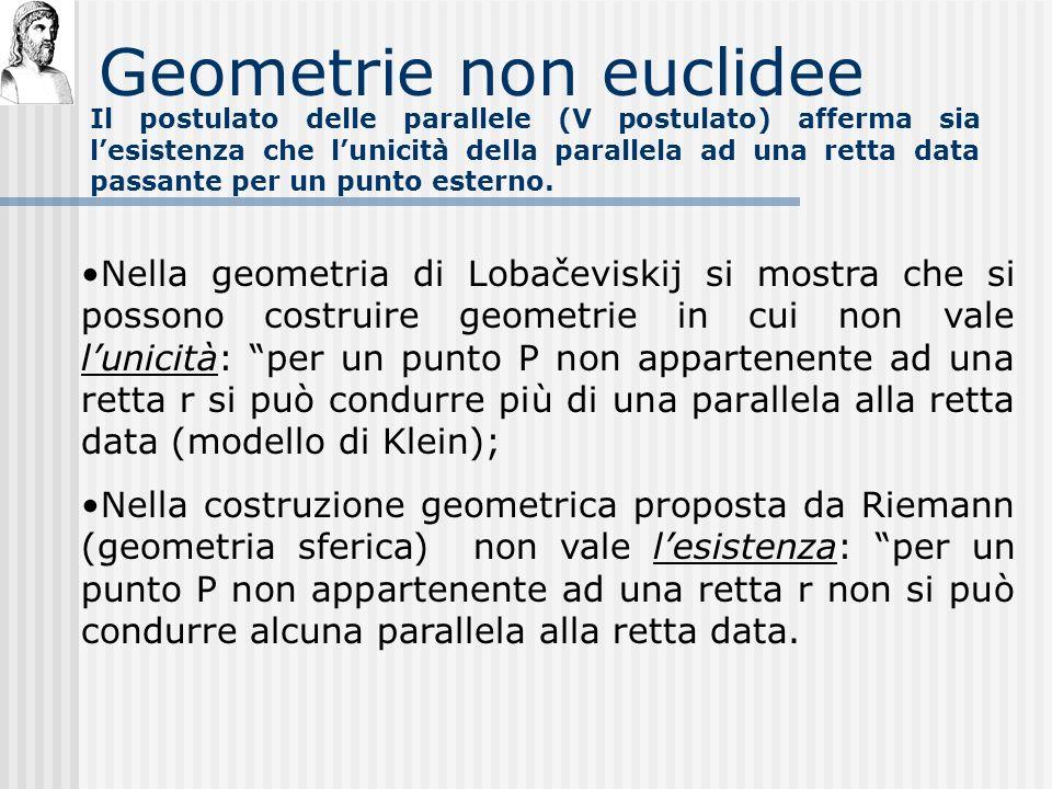 Il v postulato di euclide e la nascita delle geometrie non for Punto p esterno alla circonferenza