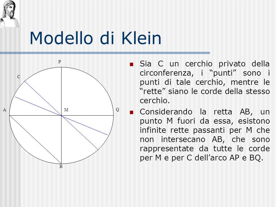 Modello di Klein B. Q. A. C. M. P.