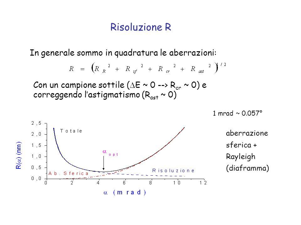 Risoluzione R In generale sommo in quadratura le aberrazioni: