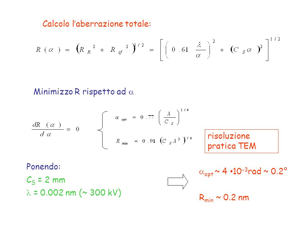 Calcolo l'aberrazione totale: