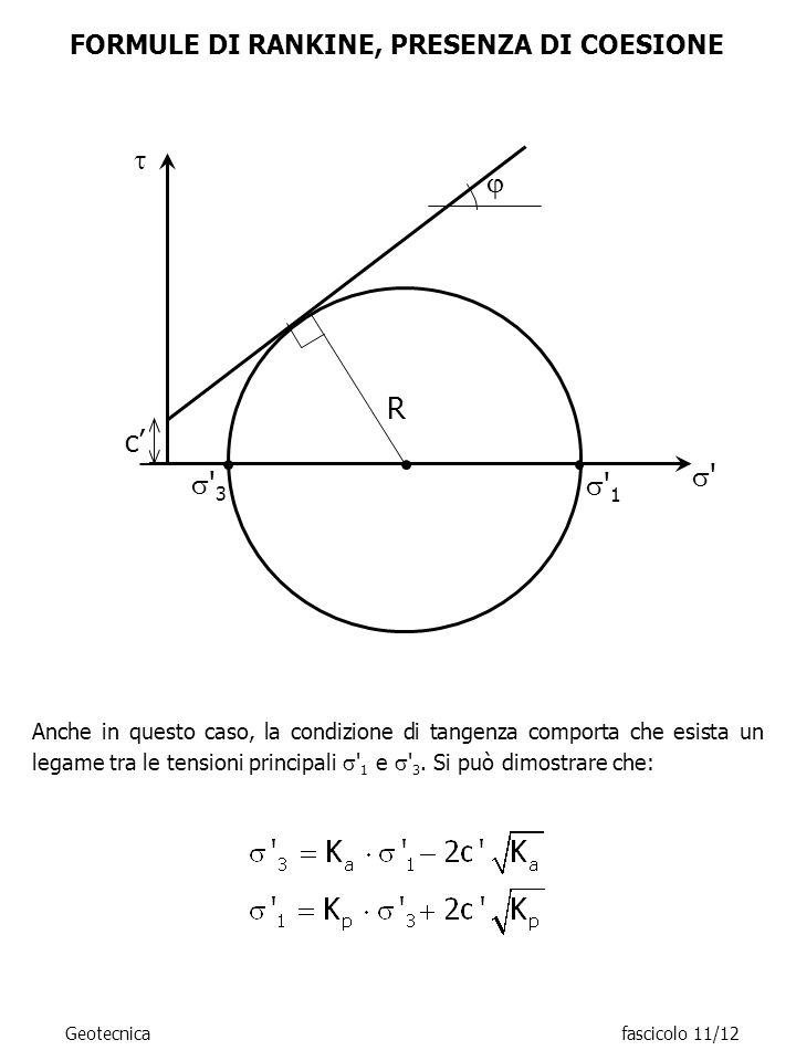 FORMULE DI RANKINE, PRESENZA DI COESIONE