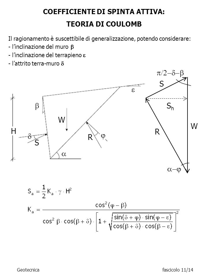 COEFFICIENTE DI SPINTA ATTIVA: