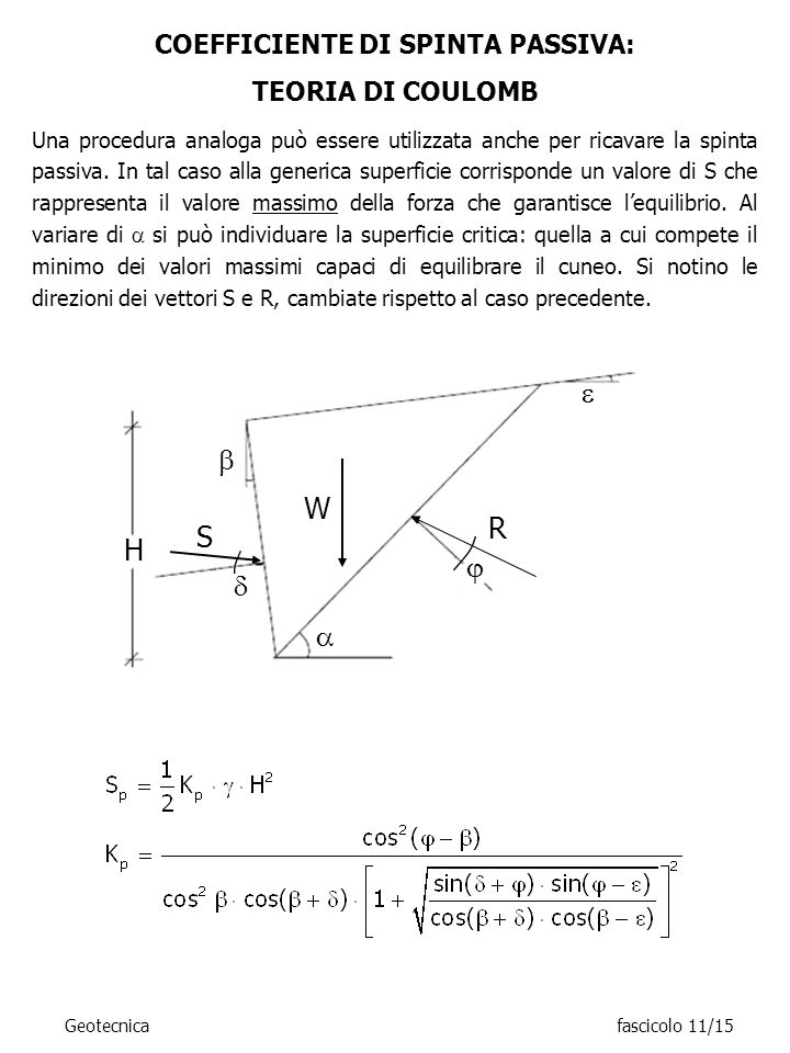 COEFFICIENTE DI SPINTA PASSIVA: