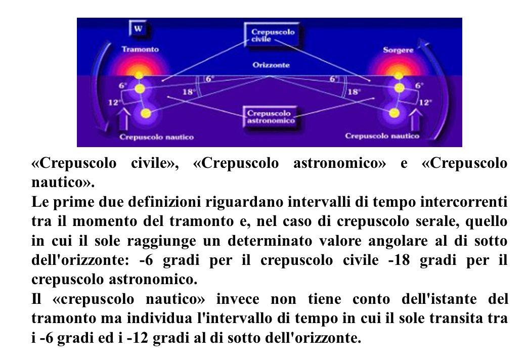 «Crepuscolo civile», «Crepuscolo astronomico» e «Crepuscolo nautico».
