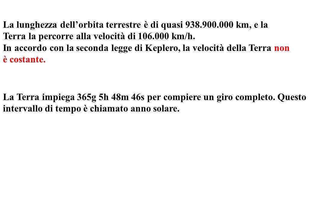 La lunghezza dell'orbita terrestre è di quasi 938. 900