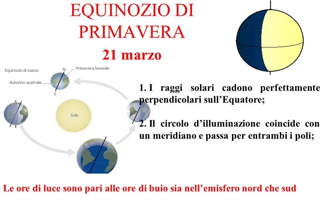 EQUINOZIO DI PRIMAVERA 21 marzo
