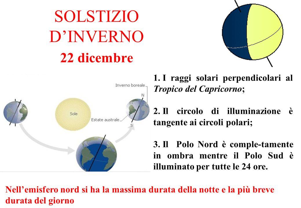 SOLSTIZIO D'INVERNO 22 dicembre