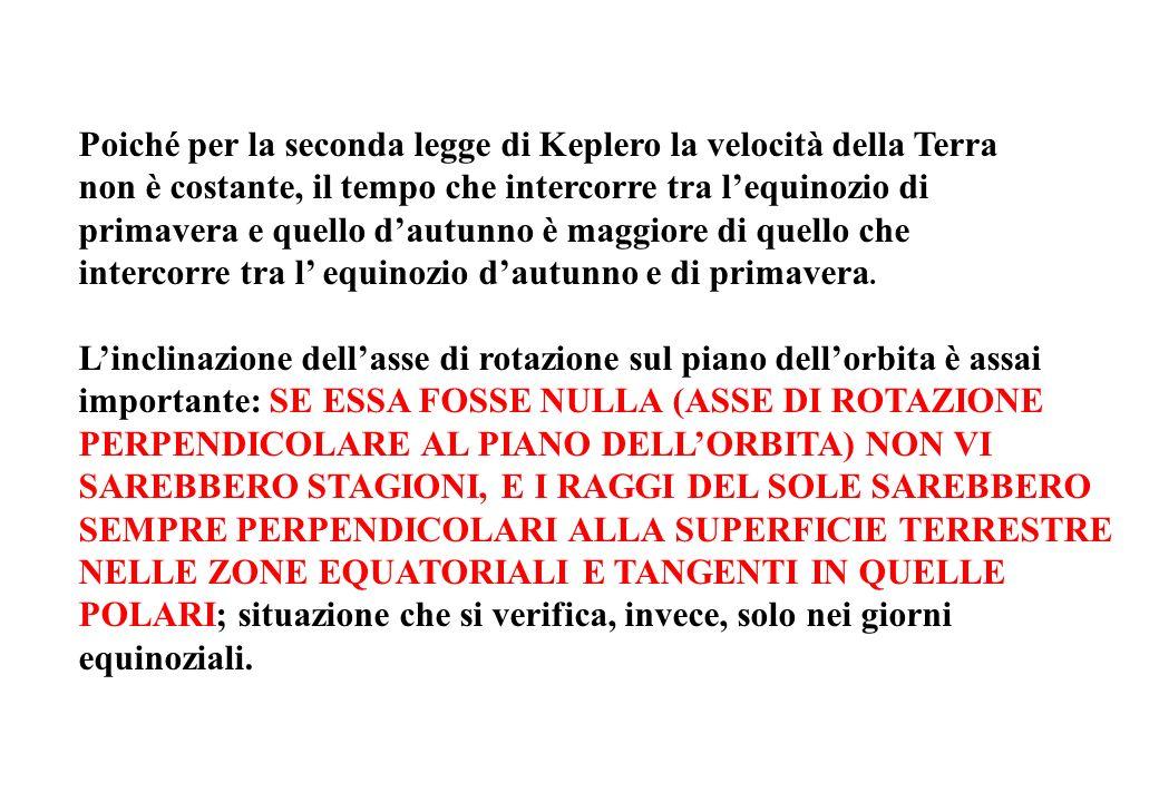 Poiché per la seconda legge di Keplero la velocità della Terra non è costante, il tempo che intercorre tra l'equinozio di primavera e quello d'autunno è maggiore di quello che intercorre tra l' equinozio d'autunno e di primavera.