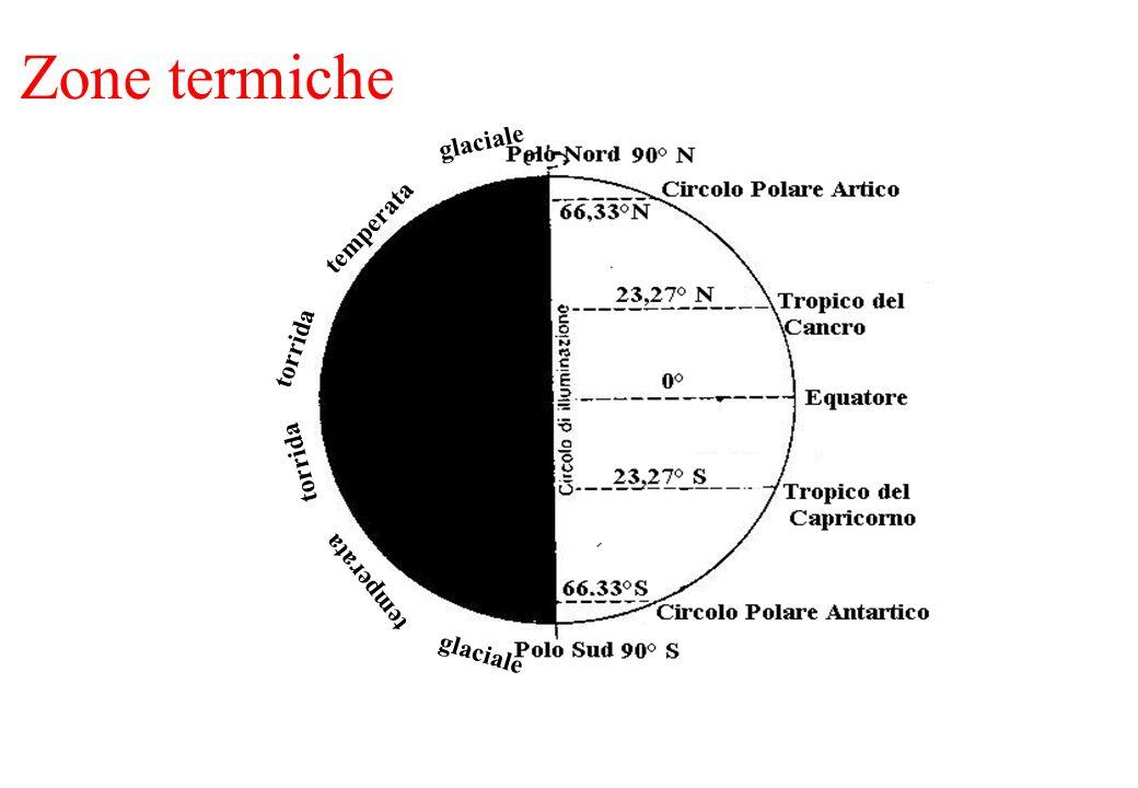 Zone termiche glaciale temperata torrida torrida temperata glaciale