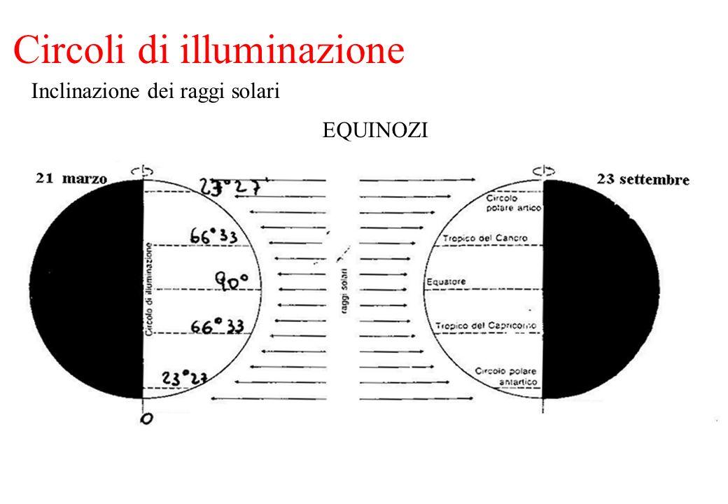 Circoli di illuminazione