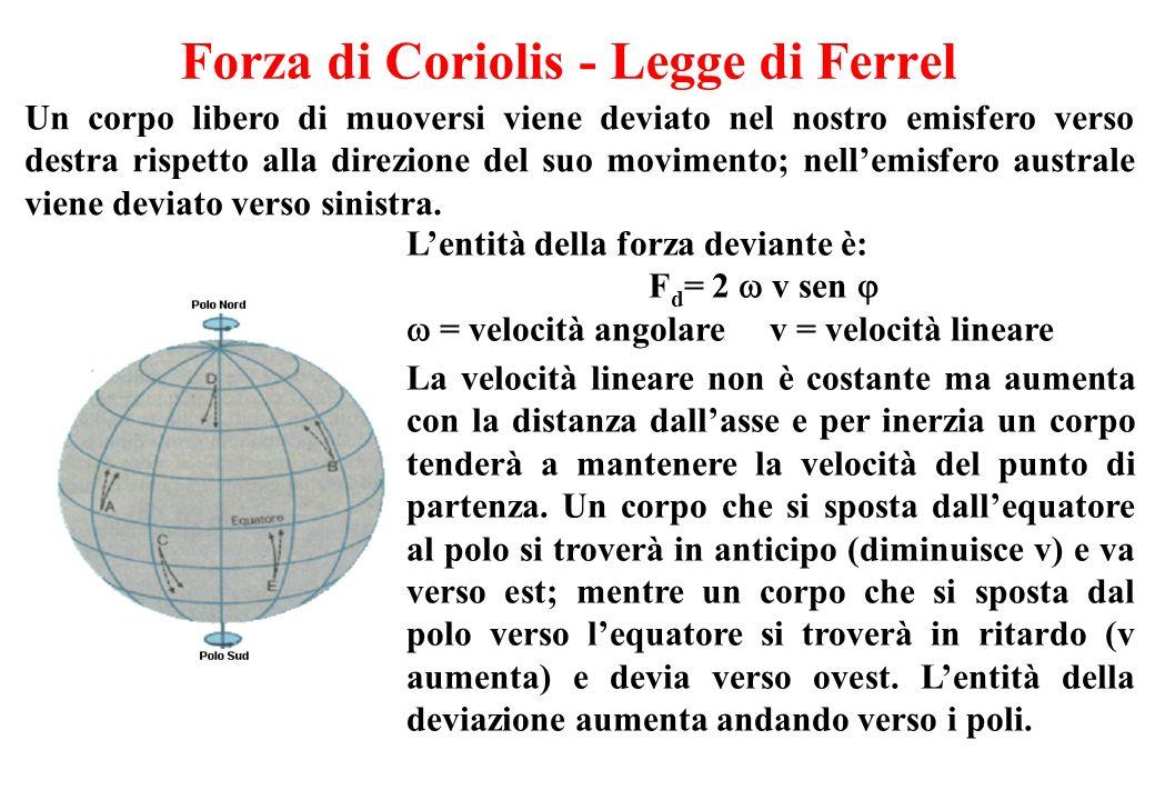 Forza di Coriolis - Legge di Ferrel