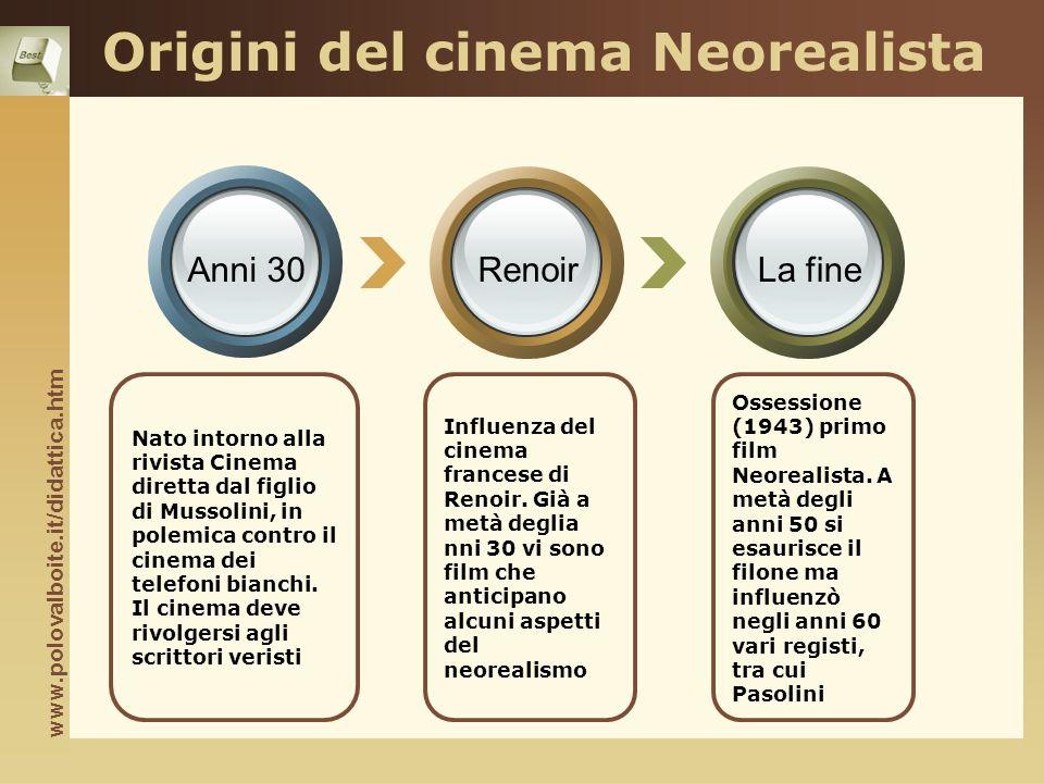 Origini del cinema Neorealista