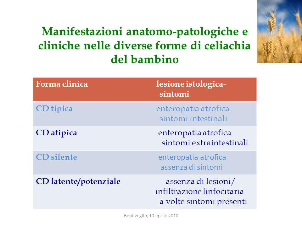 Manifestazioni anatomo-patologiche e cliniche nelle diverse forme di celiachia del bambino