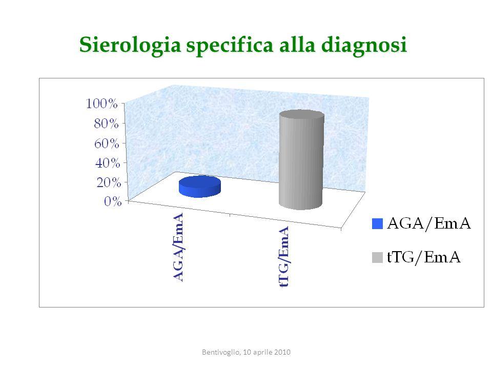 Sierologia specifica alla diagnosi