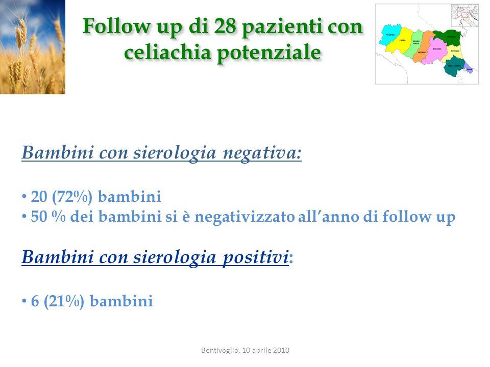 Follow up di 28 pazienti con celiachia potenziale