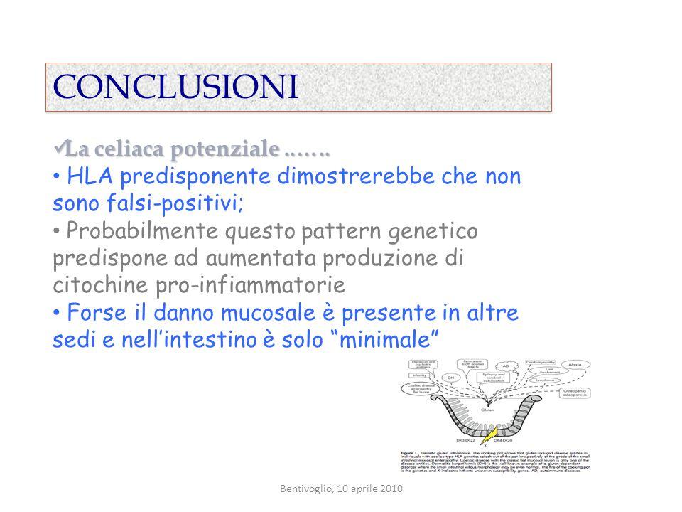 CONCLUSIONI La celiaca potenziale ..…..