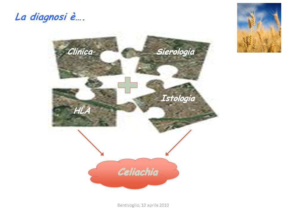 La diagnosi è…. Celiachia Clinica Sierologia Istologia HLA