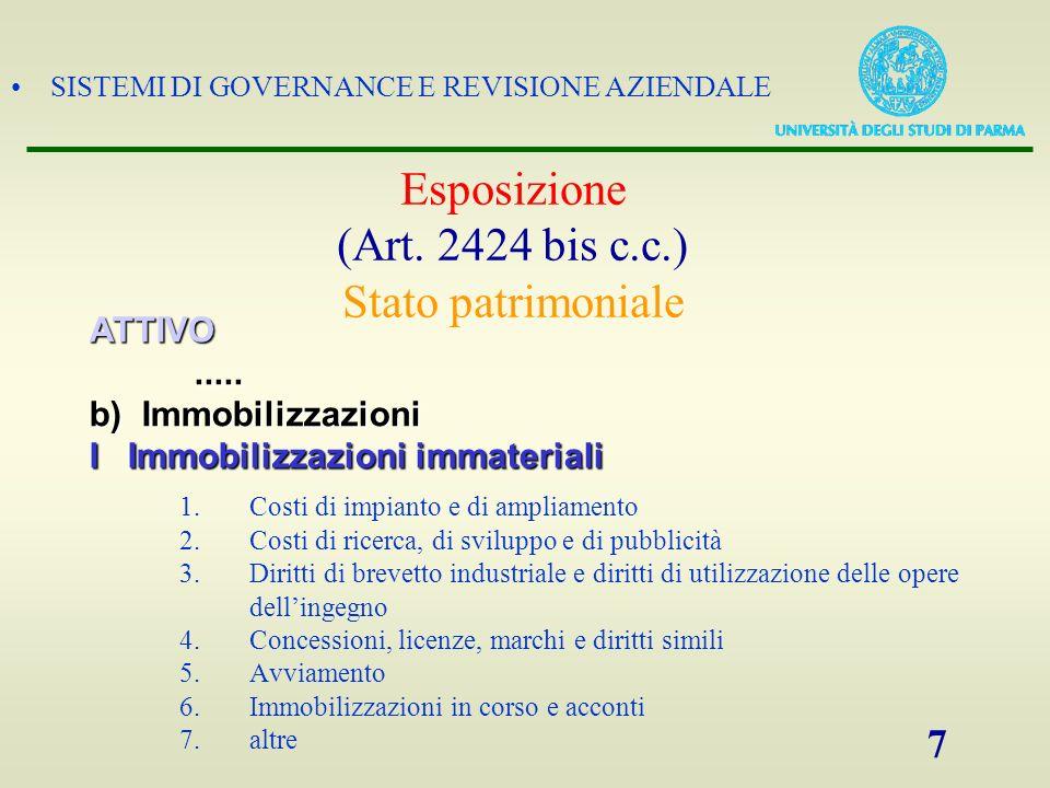 Esposizione (Art. 2424 bis c.c.) Stato patrimoniale