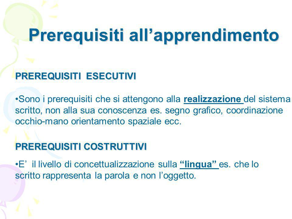 Prerequisiti all'apprendimento