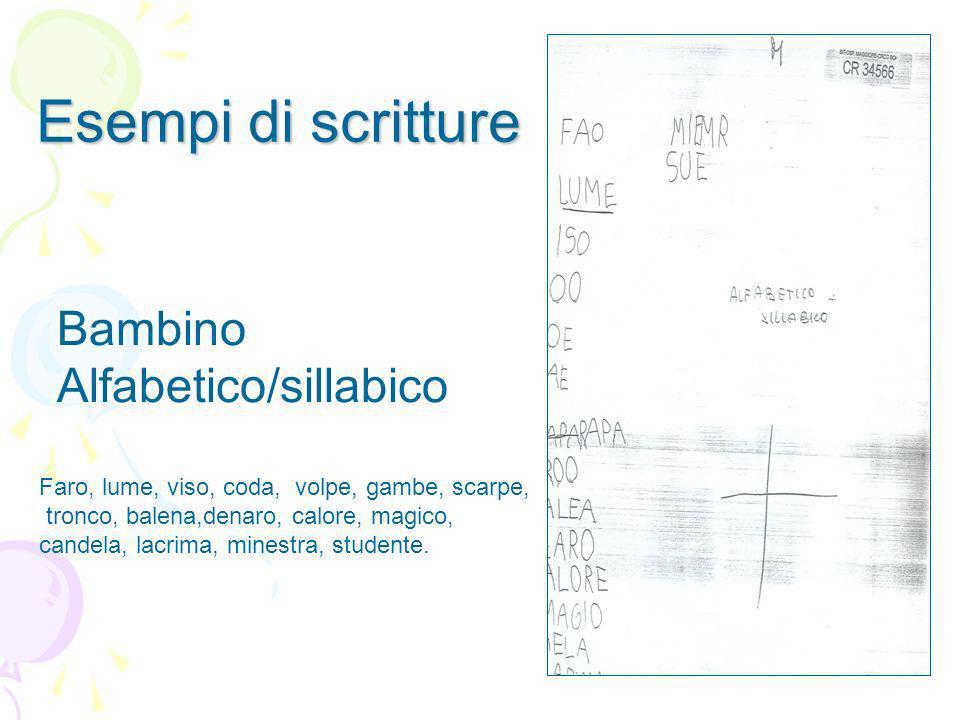 Esempi di scritture Bambino Alfabetico/sillabico