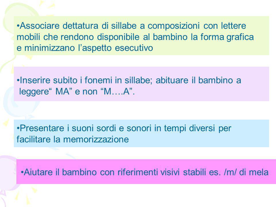 Associare dettatura di sillabe a composizioni con lettere mobili che rendono disponibile al bambino la forma grafica e minimizzano l'aspetto esecutivo