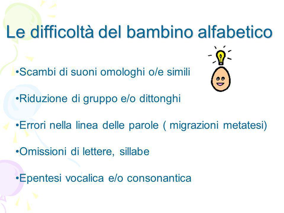 Le difficoltà del bambino alfabetico